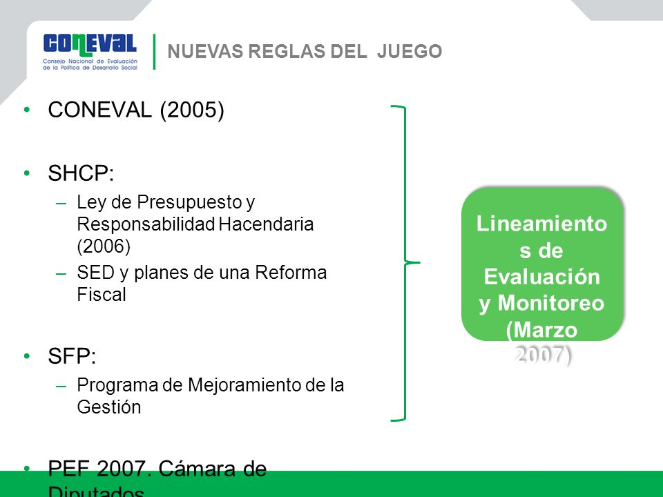 Lineamientos de Evaluación y Monitoreo (Marzo 2007)
