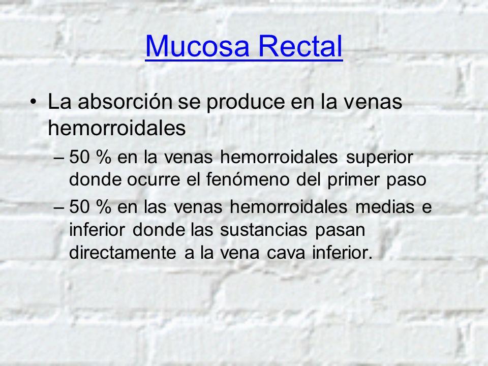 Mucosa Rectal La absorción se produce en la venas hemorroidales