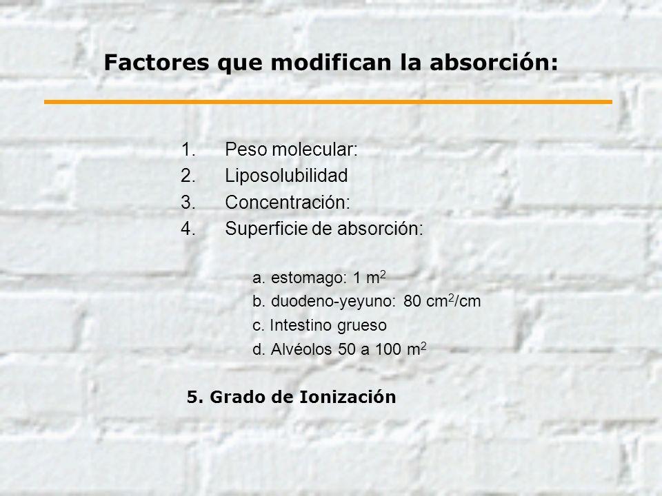Factores que modifican la absorción: