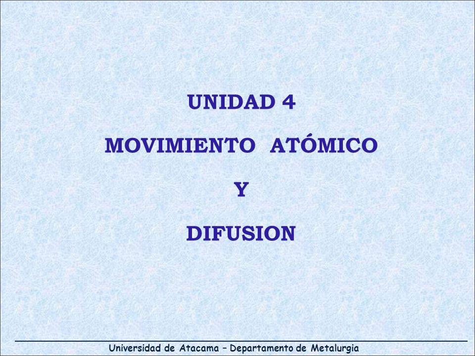 UNIDAD 4 MOVIMIENTO ATÓMICO Y DIFUSION