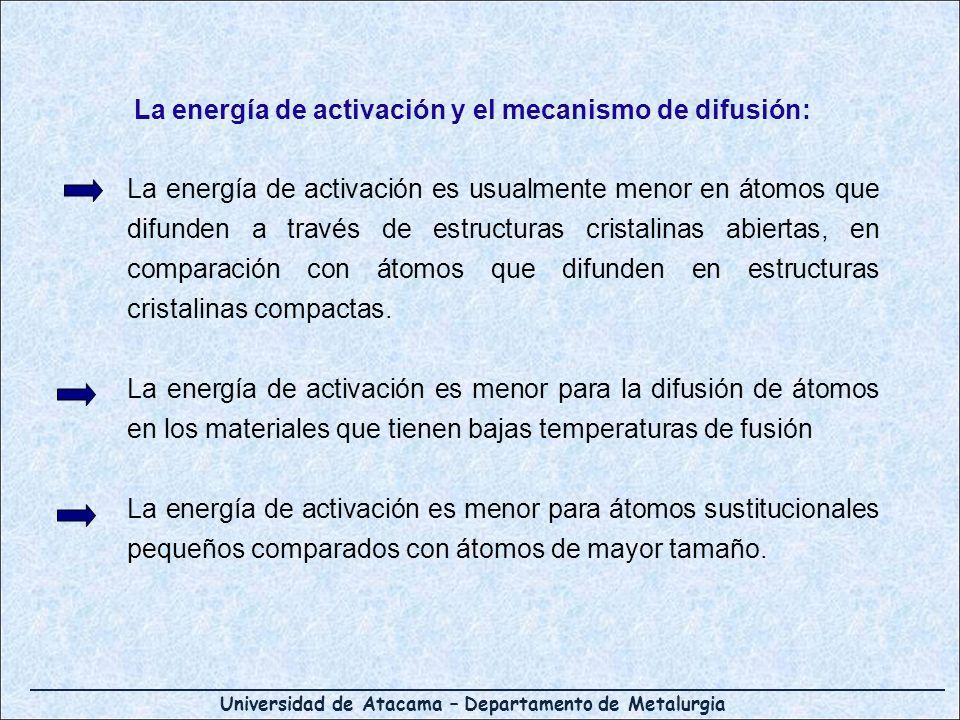 La energía de activación y el mecanismo de difusión:
