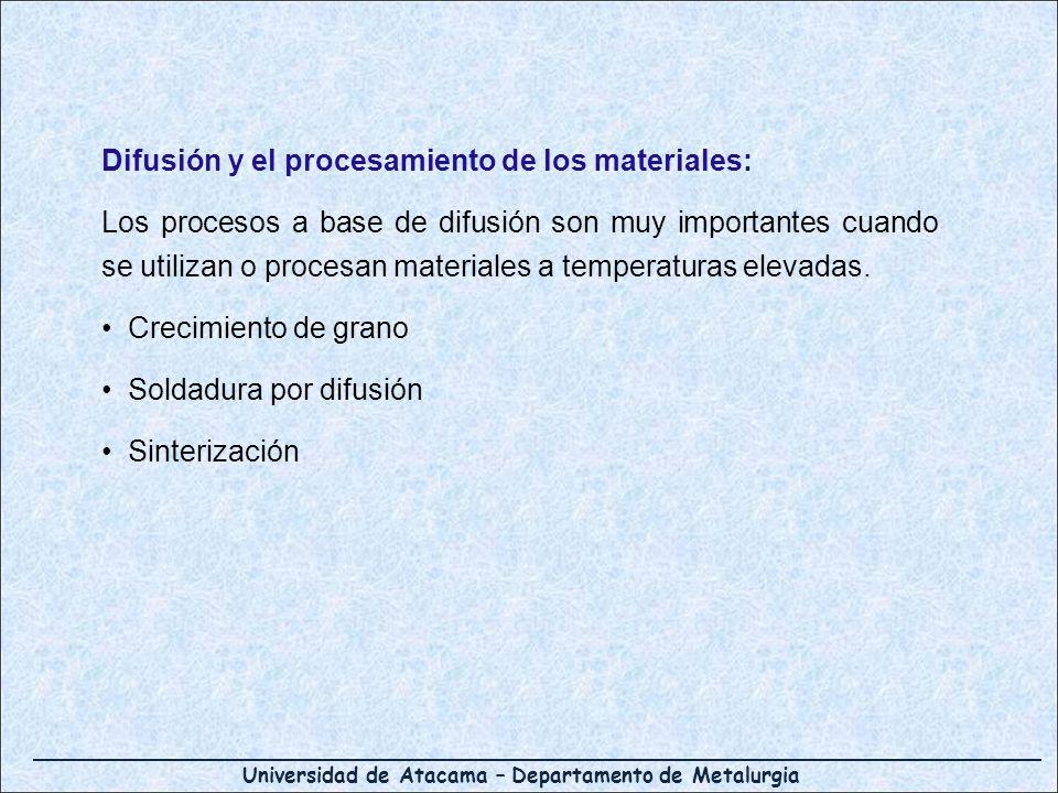 Difusión y el procesamiento de los materiales: