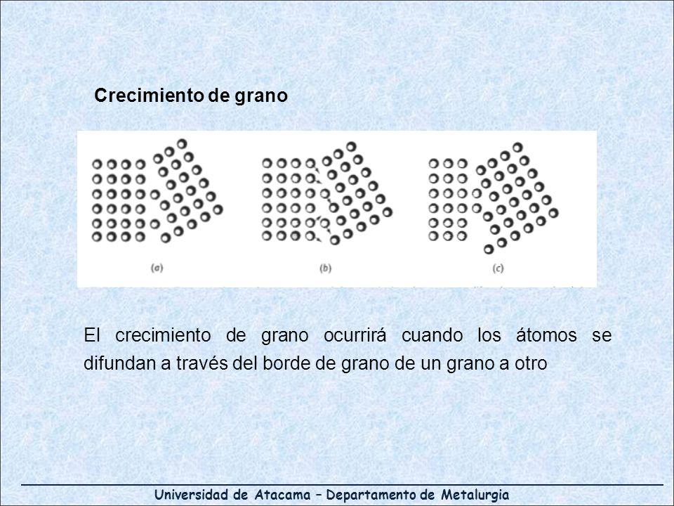Crecimiento de grano El crecimiento de grano ocurrirá cuando los átomos se difundan a través del borde de grano de un grano a otro.
