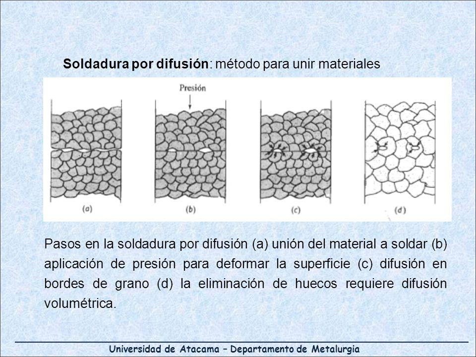 Soldadura por difusión: método para unir materiales