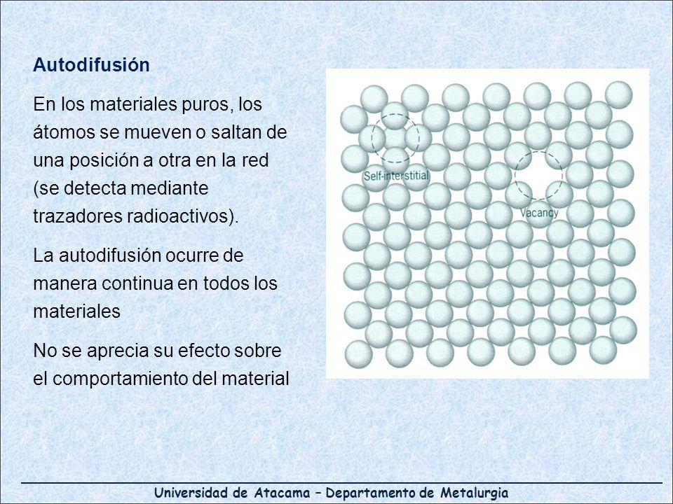 Autodifusión En los materiales puros, los átomos se mueven o saltan de una posición a otra en la red (se detecta mediante trazadores radioactivos).