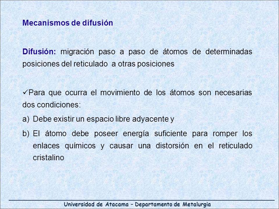 Mecanismos de difusión