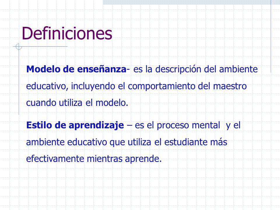 Definiciones Modelo de enseñanza- es la descripción del ambiente educativo, incluyendo el comportamiento del maestro cuando utiliza el modelo.