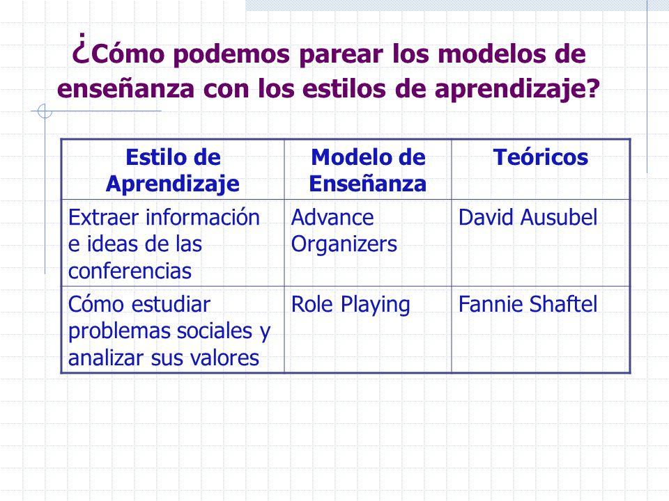 ¿Cómo podemos parear los modelos de enseñanza con los estilos de aprendizaje