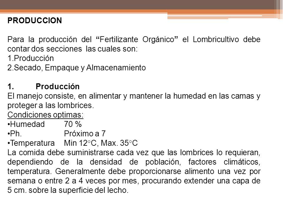 PRODUCCION Para la producción del Fertilizante Orgánico el Lombricultivo debe contar dos secciones las cuales son: