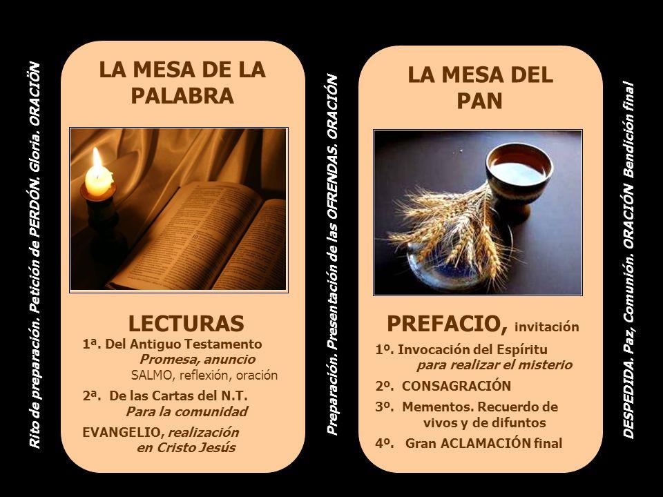 LA MESA DE LA PALABRA LA MESA DEL PAN LECTURAS PREFACIO, invitación