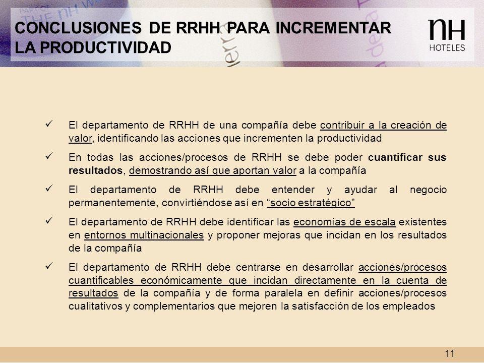 CONCLUSIONES DE RRHH PARA INCREMENTAR LA PRODUCTIVIDAD