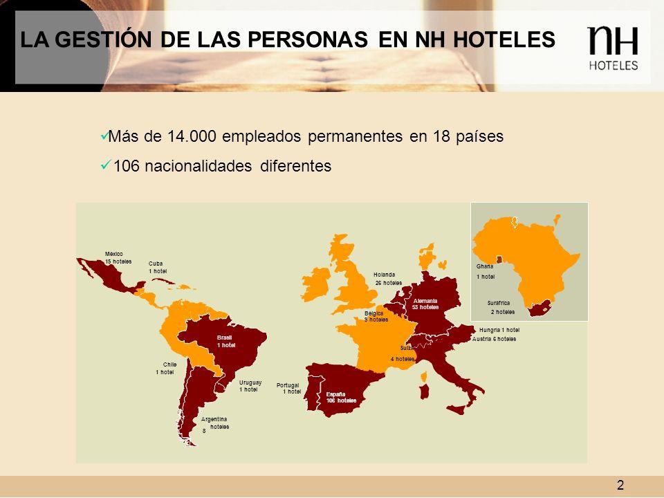 LA GESTIÓN DE LAS PERSONAS EN NH HOTELES
