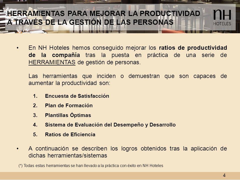 HERRAMIENTAS PARA MEJORAR LA PRODUCTIVIDAD A TRAVÉS DE LA GESTIÓN DE LAS PERSONAS