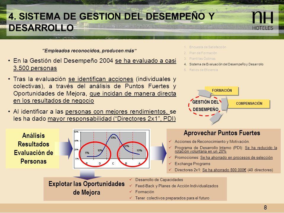 4. SISTEMA DE GESTION DEL DESEMPEÑO Y DESARROLLO