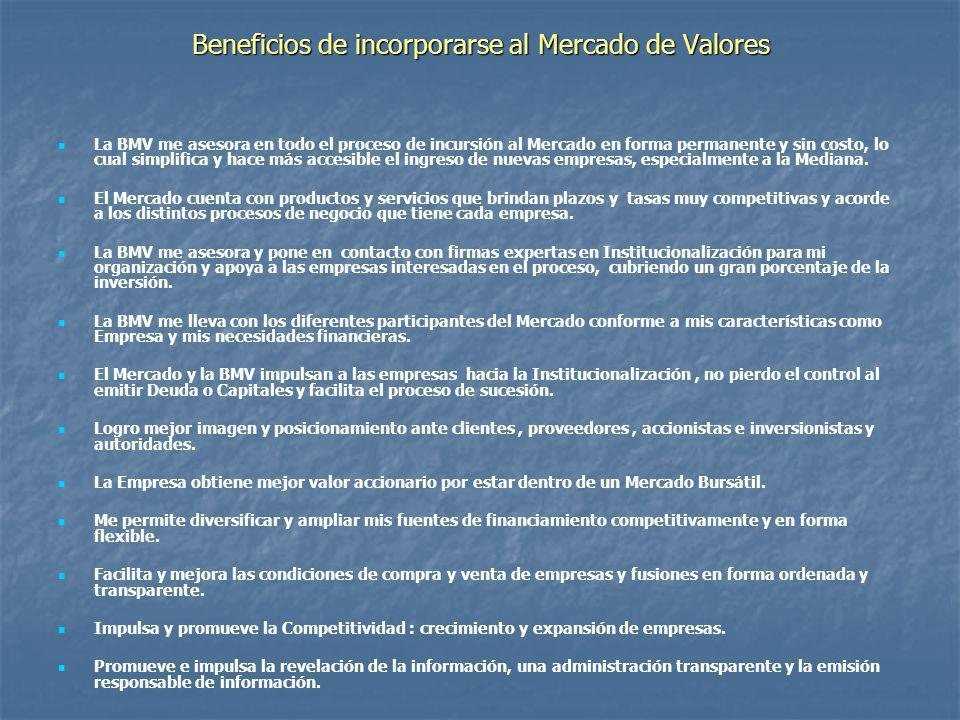 Beneficios de incorporarse al Mercado de Valores