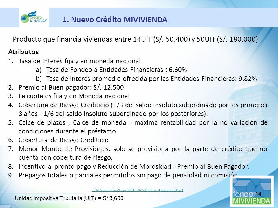 NCM Presentación\Nuevo Crédito MIVIVIENDA con detalle para IFIS.ppt