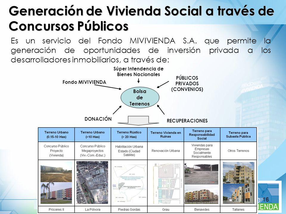 Generación de Vivienda Social a través de Concursos Públicos