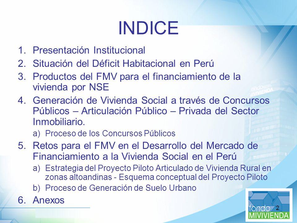 INDICE Presentación Institucional