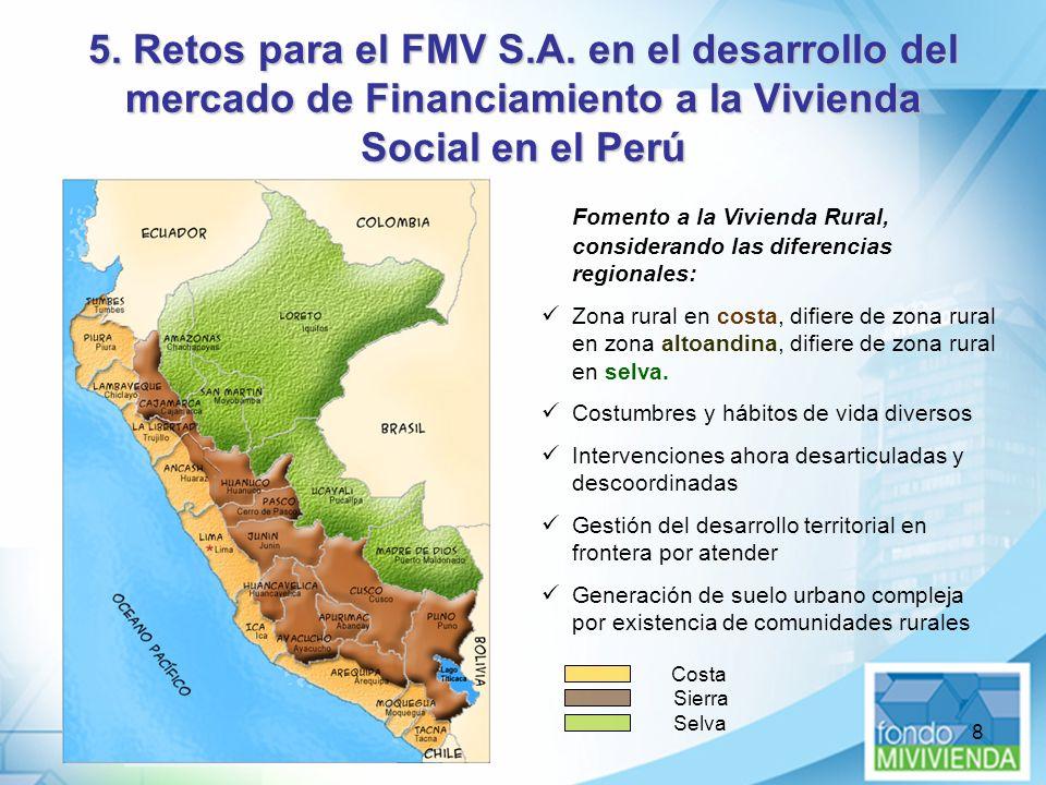 5. Retos para el FMV S.A. en el desarrollo del mercado de Financiamiento a la Vivienda Social en el Perú