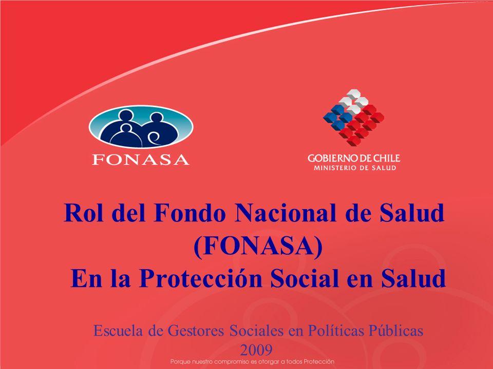 Rol del Fondo Nacional de Salud En la Protección Social en Salud