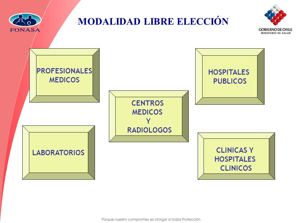 MODALIDAD LIBRE ELECCIÓN
