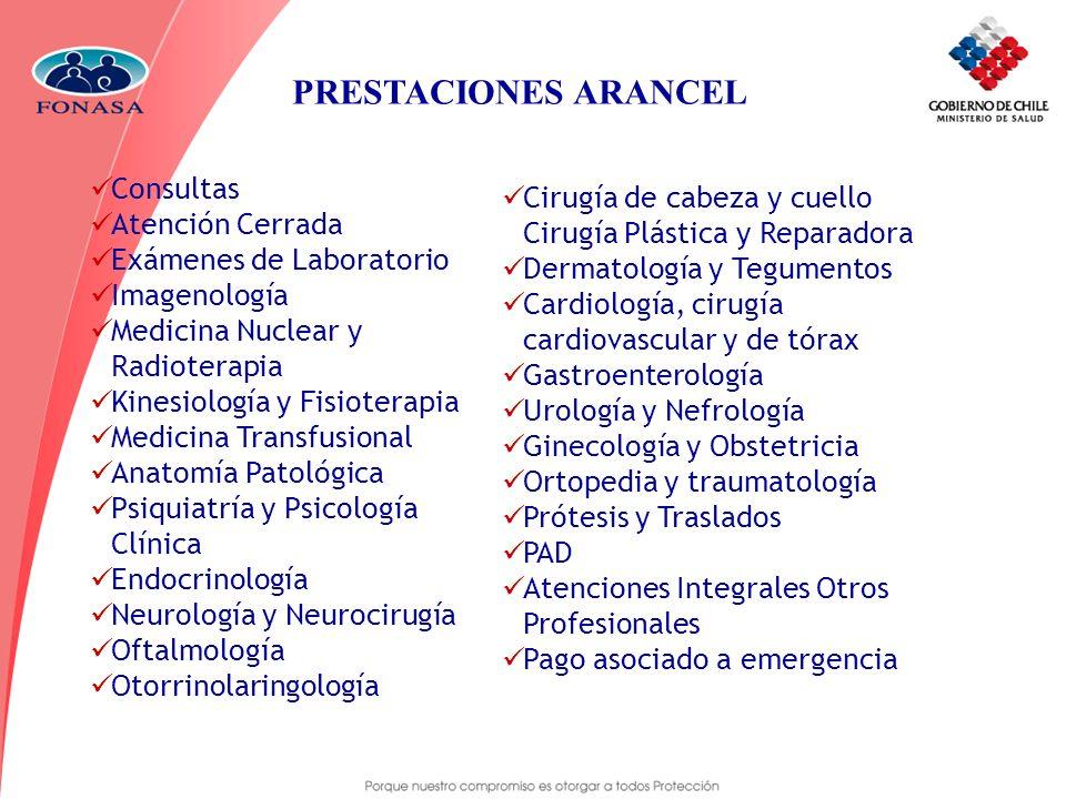PRESTACIONES ARANCEL Consultas