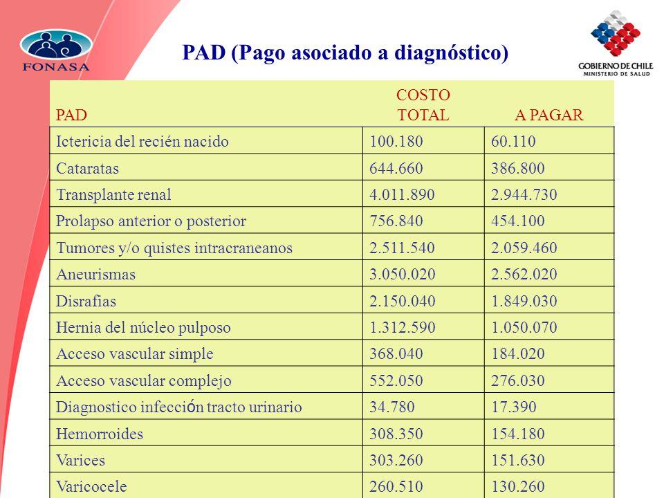 PAD (Pago asociado a diagnóstico)