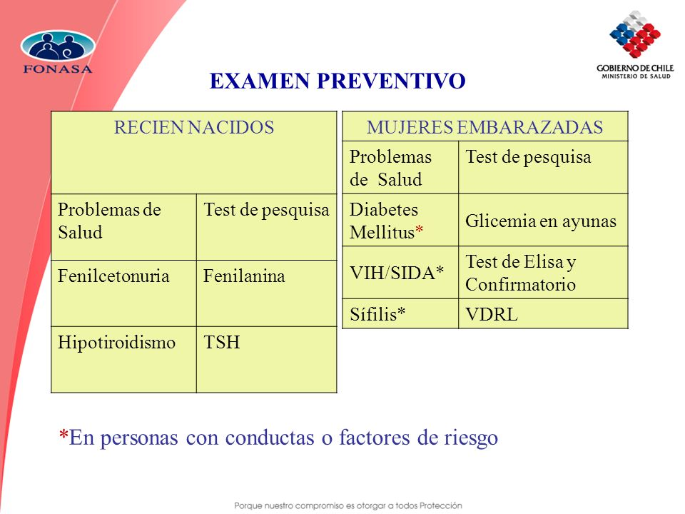 *En personas con conductas o factores de riesgo
