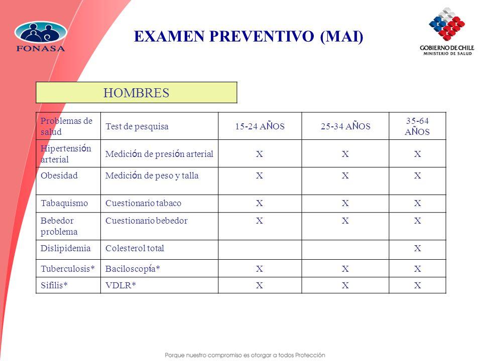 EXAMEN PREVENTIVO (MAI)