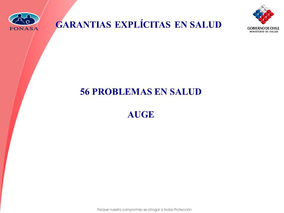 GARANTIAS EXPLÍCITAS EN SALUD