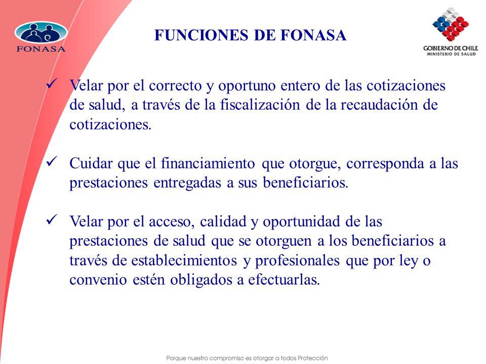 FUNCIONES DE FONASA