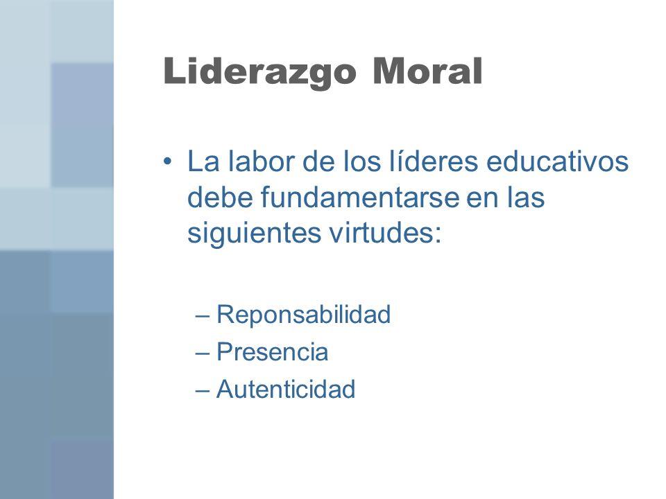 Liderazgo Moral La labor de los líderes educativos debe fundamentarse en las siguientes virtudes: Reponsabilidad.
