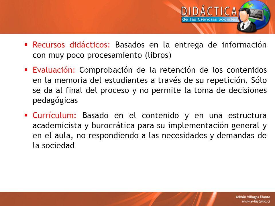 Recursos didácticos: Basados en la entrega de información con muy poco procesamiento (libros)