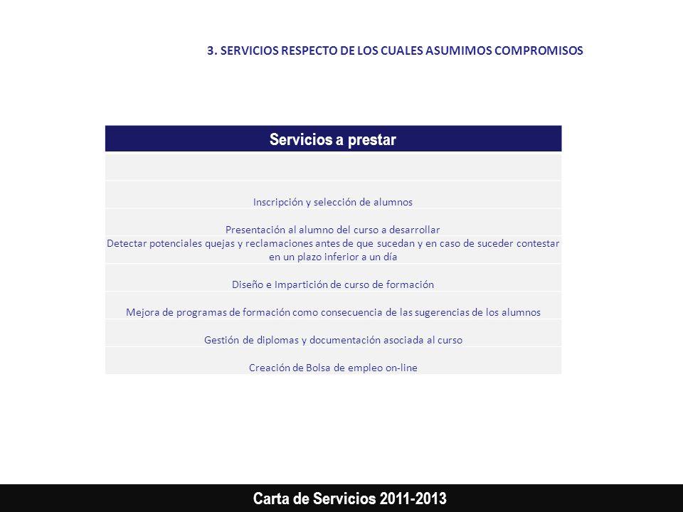 3. SERVICIOS RESPECTO DE LOS CUALES ASUMIMOS COMPROMISOS