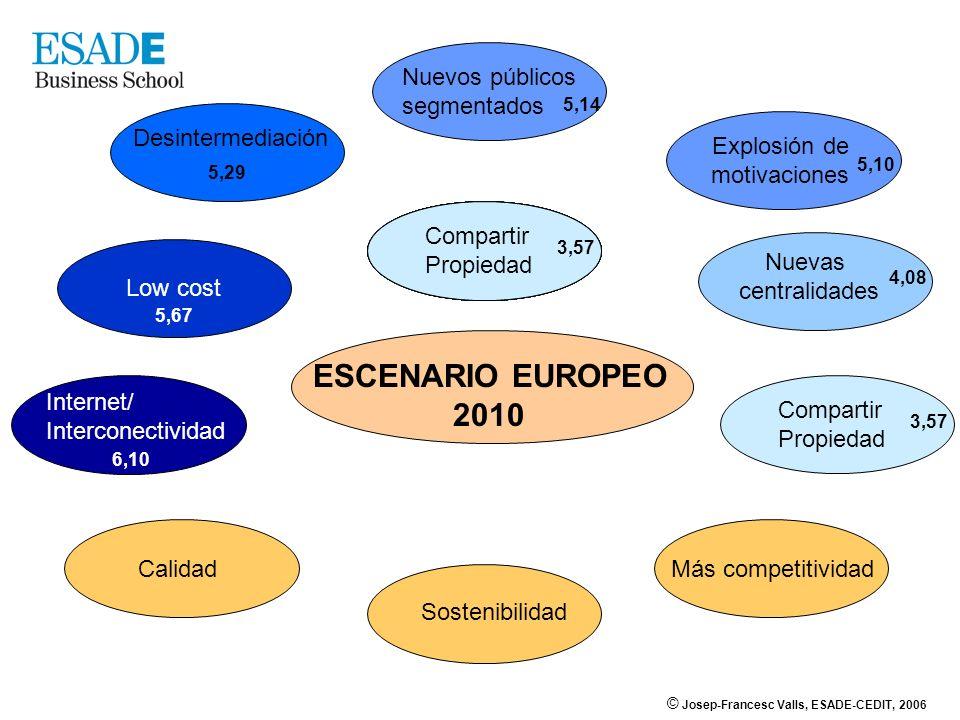 ESCENARIO EUROPEO 2010 ESCENARIO EUROPEO 2010 Nuevos públicos