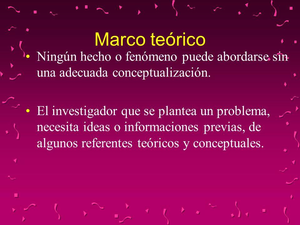 Marco teórico Ningún hecho o fenómeno puede abordarse sin una adecuada conceptualización.