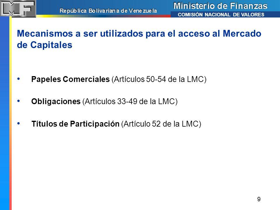 Mecanismos a ser utilizados para el acceso al Mercado de Capitales