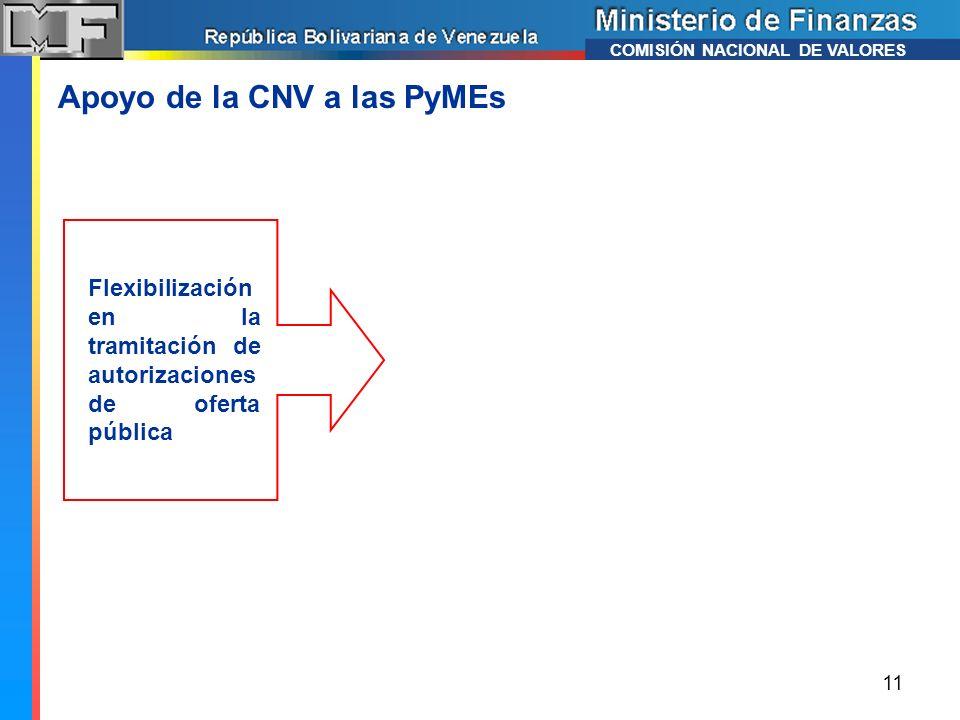 Apoyo de la CNV a las PyMEs