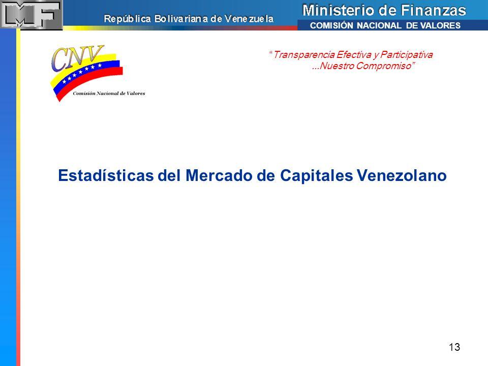 Estadísticas del Mercado de Capitales Venezolano