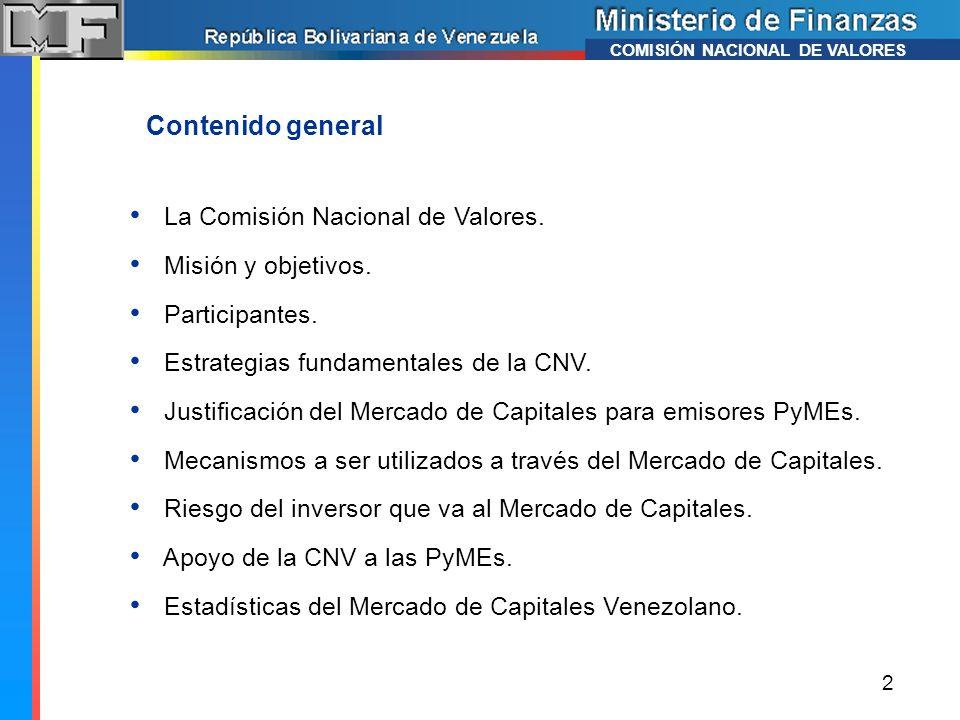 Contenido general La Comisión Nacional de Valores. Misión y objetivos.