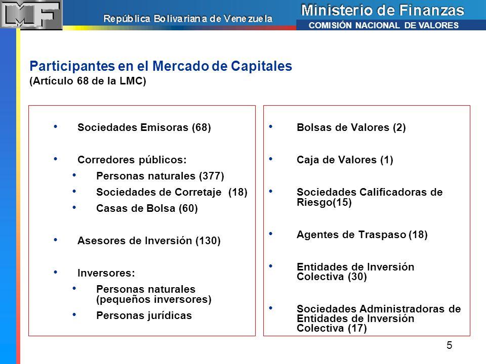 Participantes en el Mercado de Capitales (Artículo 68 de la LMC)
