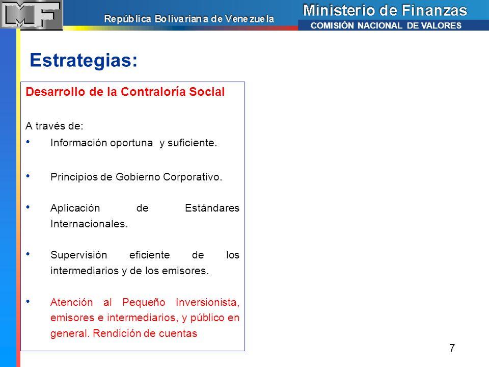 Estrategias: Desarrollo de la Contraloría Social A través de: