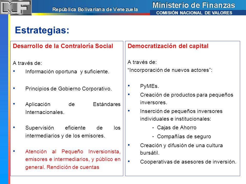 Estrategias: Desarrollo de la Contraloría Social