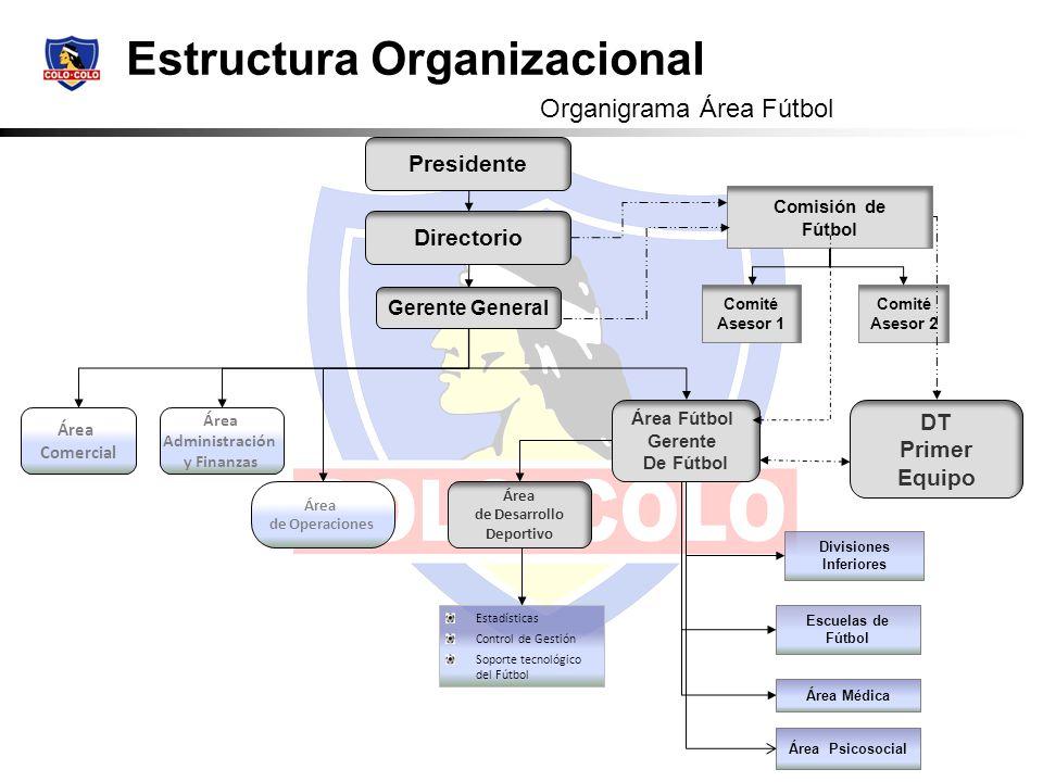Divisiones Inferiores