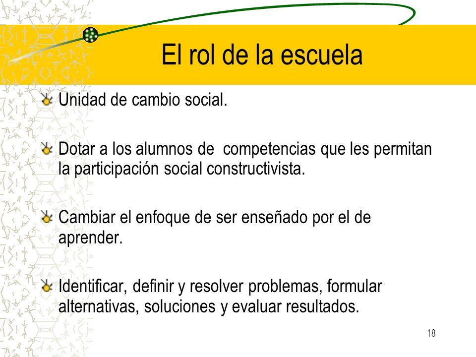 El rol de la escuela Unidad de cambio social.