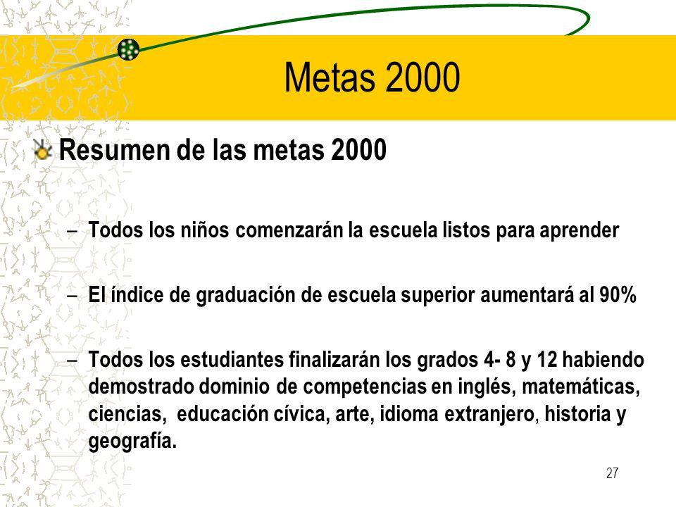 Metas 2000 Resumen de las metas 2000