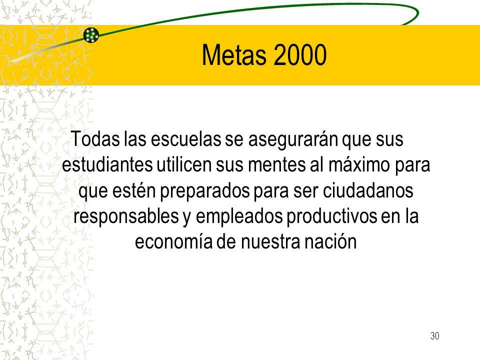Metas 2000