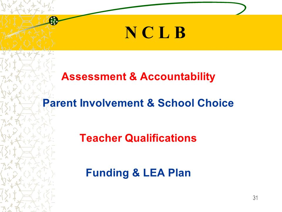 N C L B Assessment & Accountability Parent Involvement & School Choice