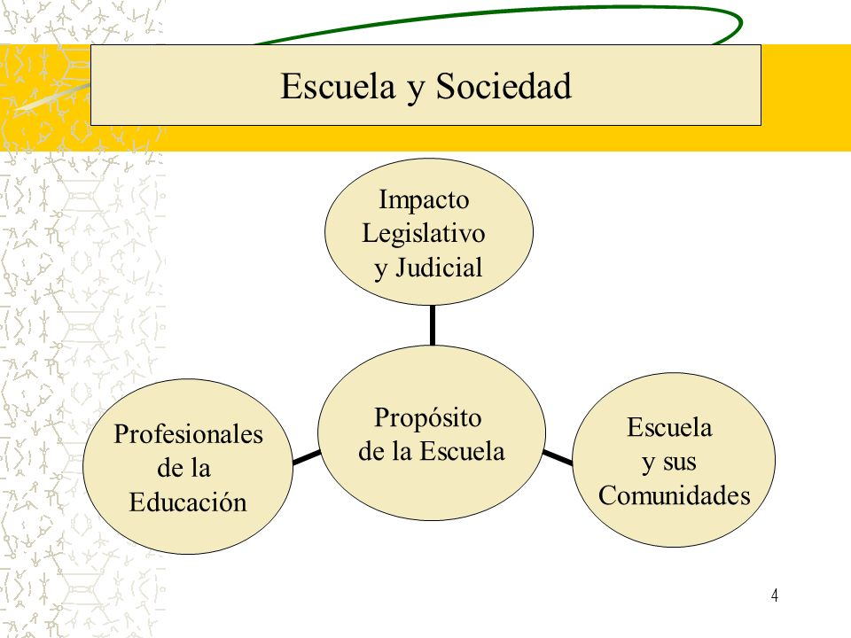 Escuela y Sociedad