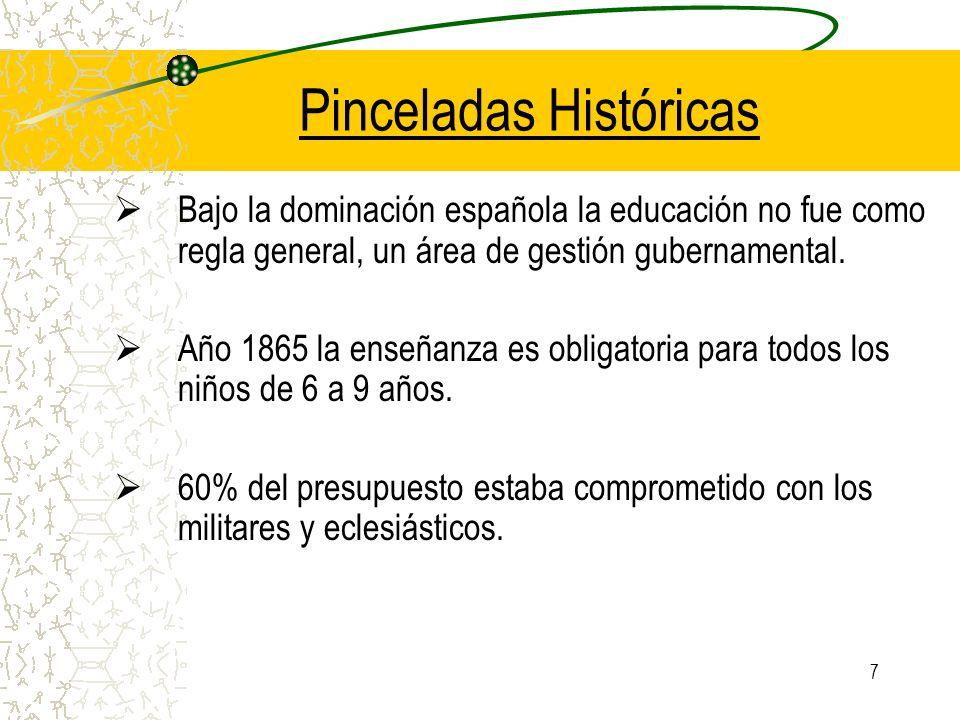 Pinceladas Históricas